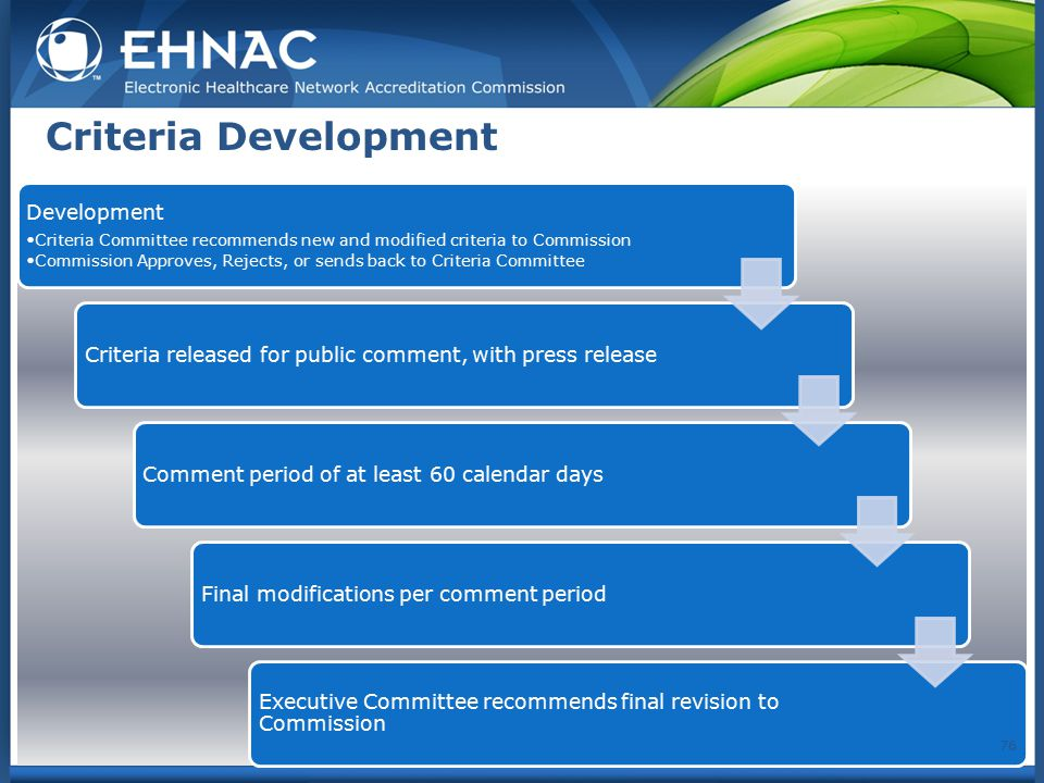 Criteria Development Development