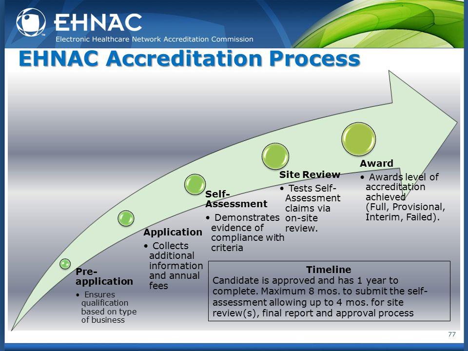 EHNAC Accreditation Process