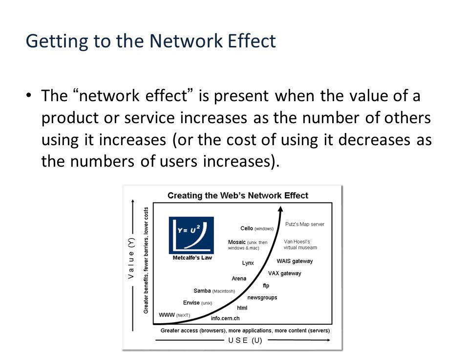 Getting to the Network Effect