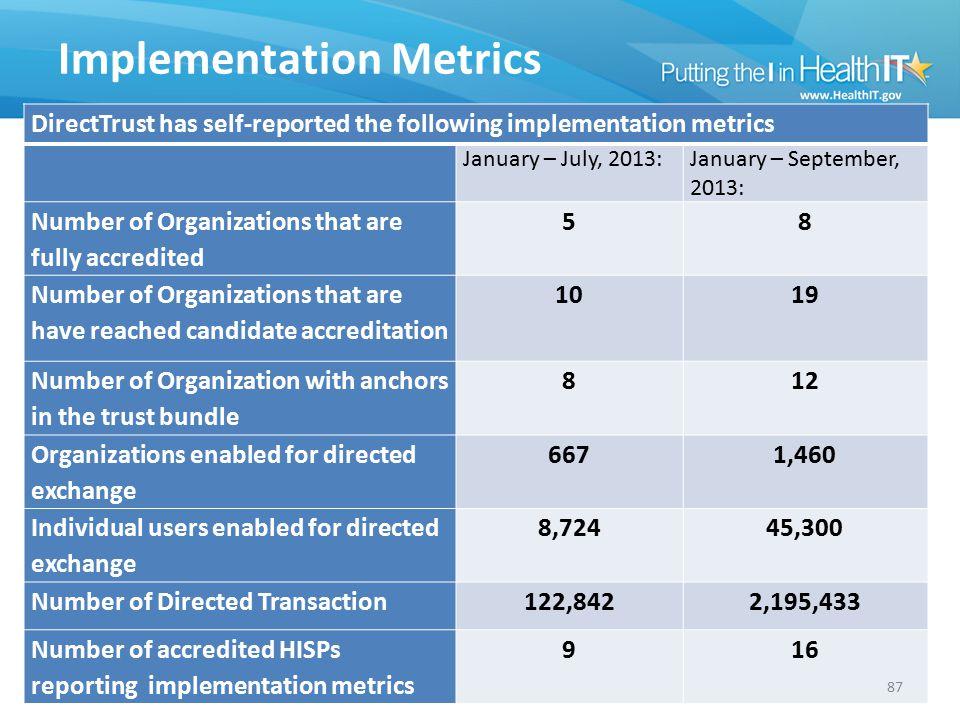 Implementation Metrics