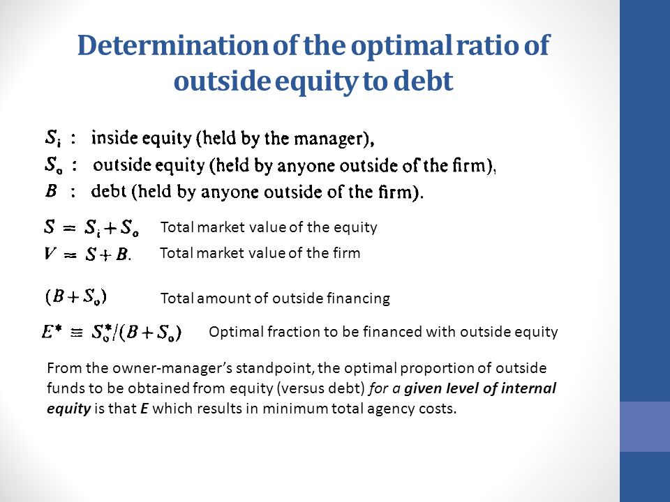 Determination of the optimal ratio of outside equity to debt
