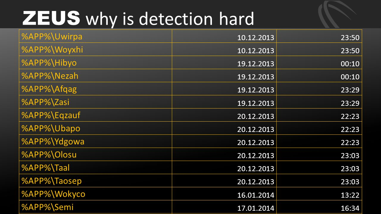 ZEUS why is detection hard
