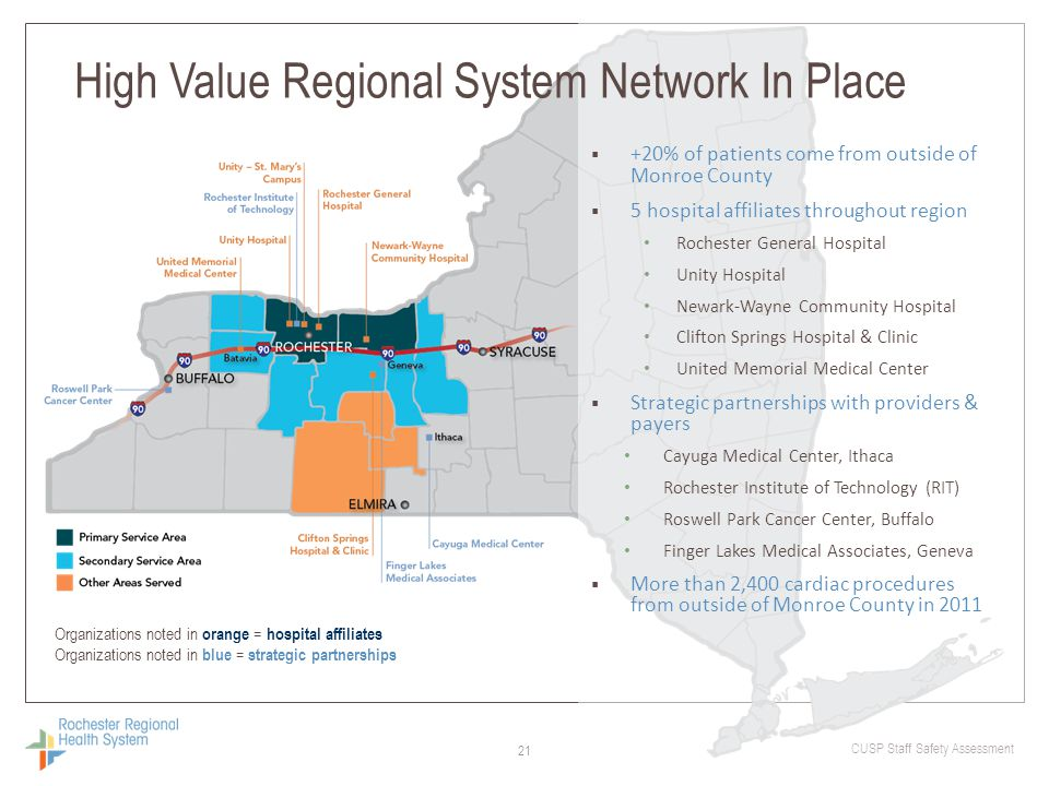 High Value Regional System Network In Place