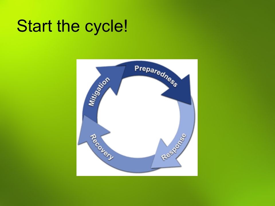Start the cycle!