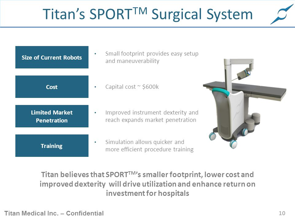 Titan's SPORTTM Surgical System