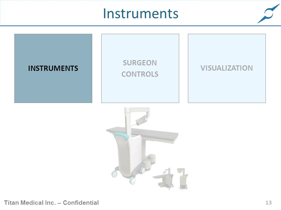 Instruments INSTRUMENTS SURGEON CONTROLS VISUALIZATION