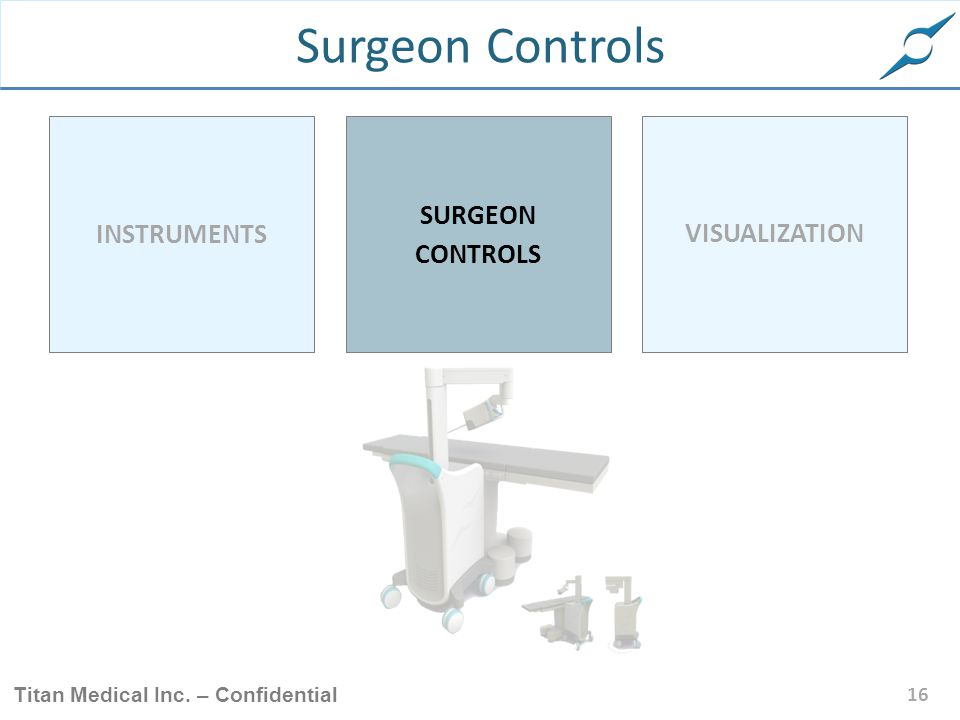 Surgeon Controls INSTRUMENTS SURGEON CONTROLS VISUALIZATION