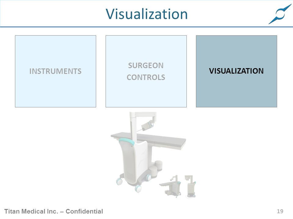 Visualization INSTRUMENTS SURGEON CONTROLS VISUALIZATION