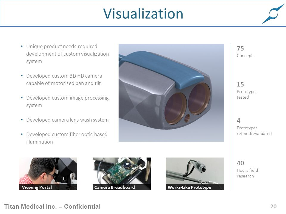 Visualization Unique product needs required development of custom visualization system.