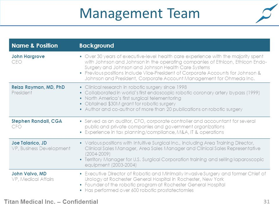 Management Team Name & Position Background John Hargrove CEO