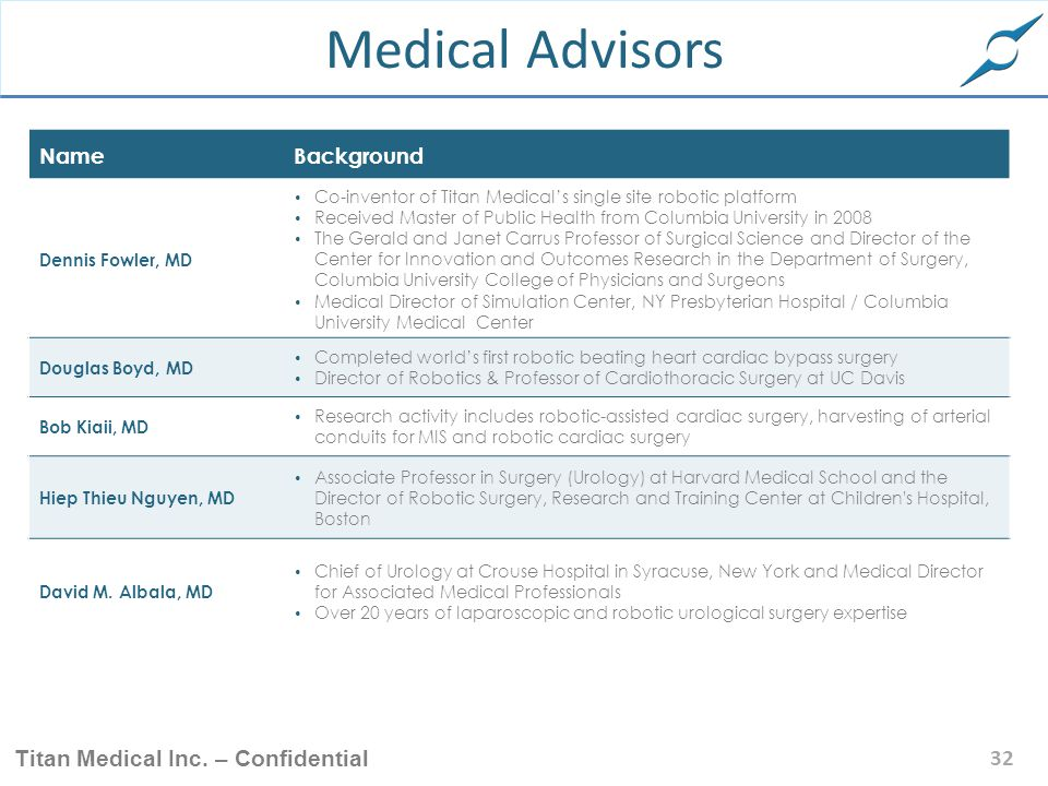 Medical Advisors Name Background