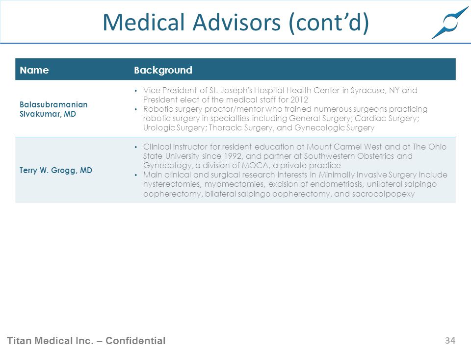 Medical Advisors (cont'd)
