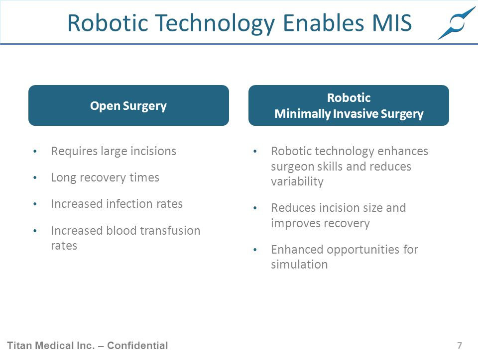 Robotic Technology Enables MIS