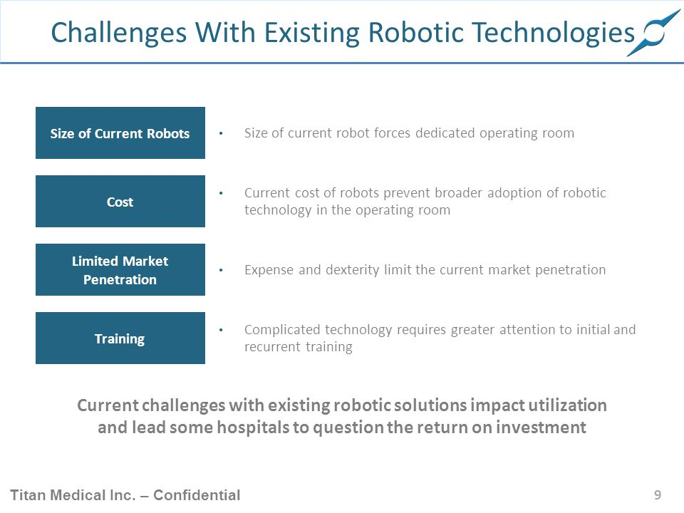 Challenges With Existing Robotic Technologies