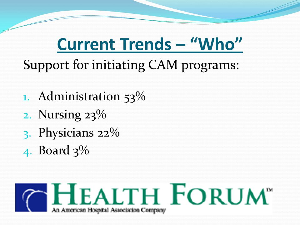 Current Trends – Who Support for initiating CAM programs: