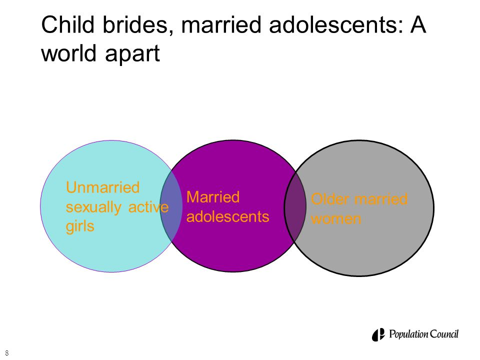 Child brides, married adolescents: A world apart