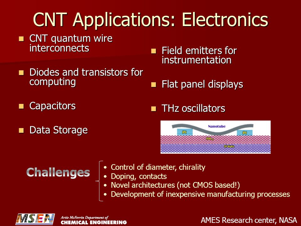 CNT Applications: Electronics