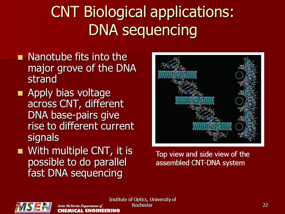 CNT Biological applications: DNA sequencing
