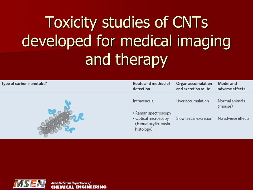 Toxicity studies of CNTs developed for medical imaging and therapy