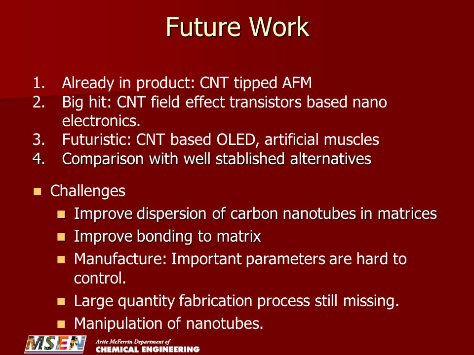 Future Work Already in product: CNT tipped AFM