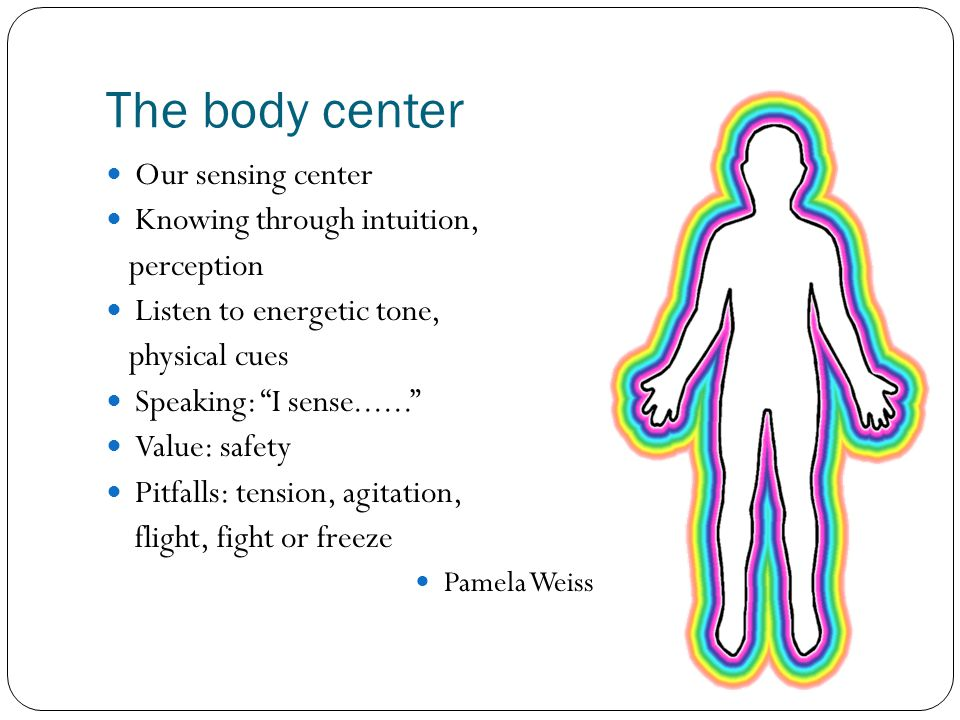 The body center Our sensing center Knowing through intuition,