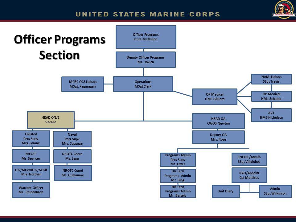 Officer Programs Section