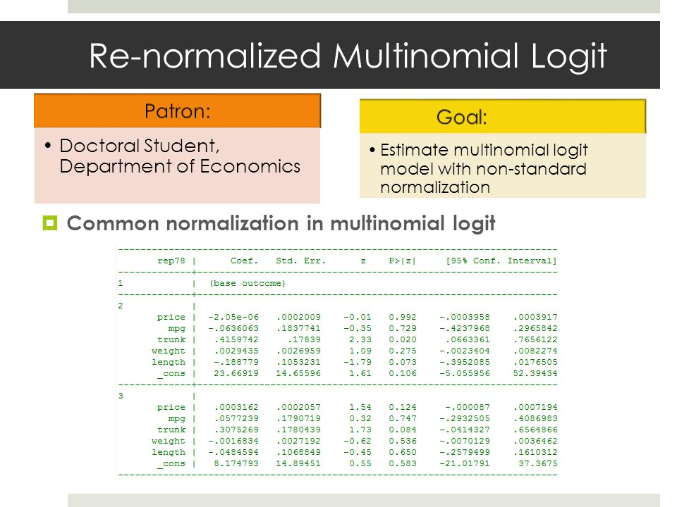 Re-normalized Multinomial Logit