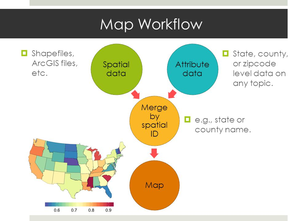 Map Workflow Spatial data Attribute data