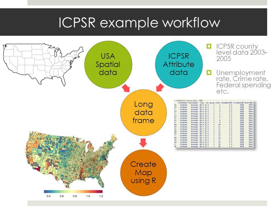 ICPSR example workflow
