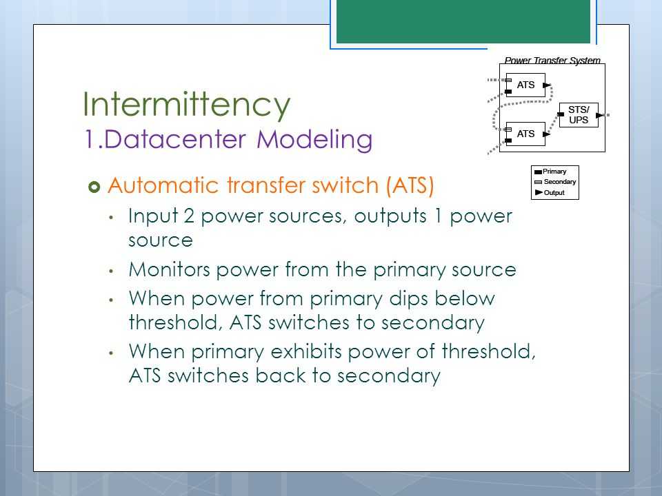 Intermittency 1.Datacenter Modeling