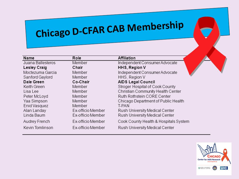 Chicago D-CFAR CAB Membership
