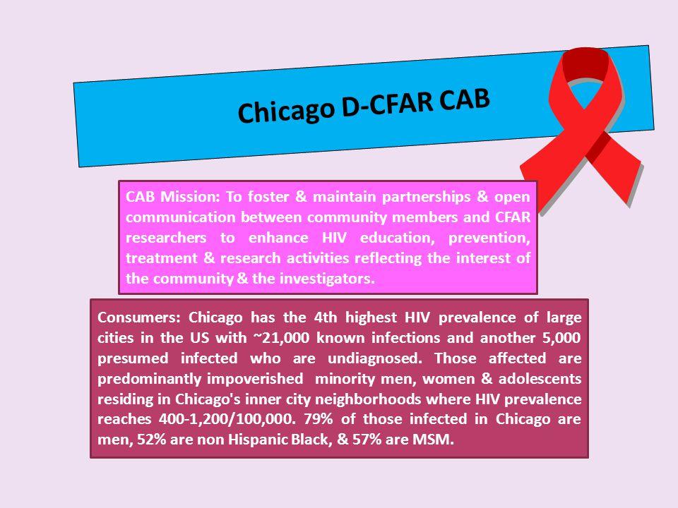 Chicago D-CFAR CAB