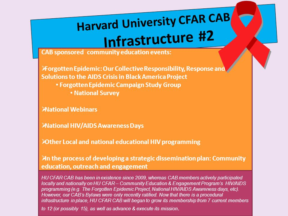 Harvard University CFAR CAB