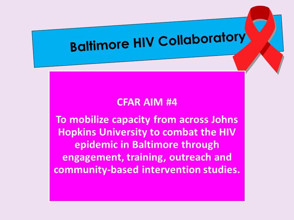 Baltimore HIV Collaboratory