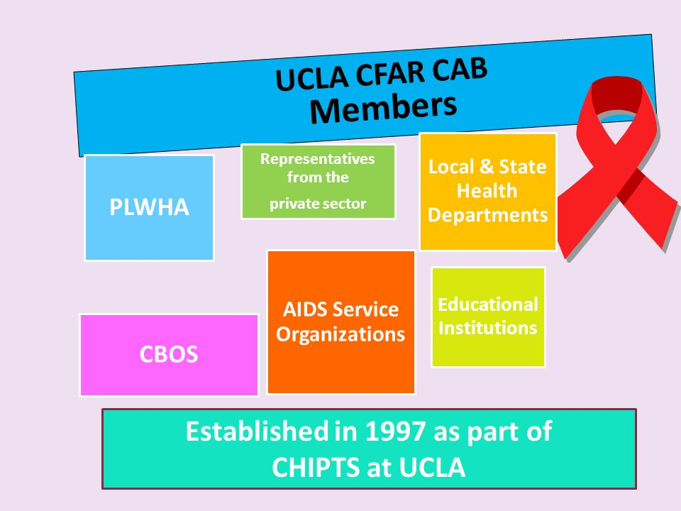 Members UCLA CFAR CAB Established in 1997 as part of CHIPTS at UCLA