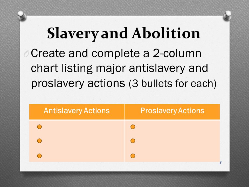 Slavery and Abolition Create and complete a 2-column chart listing major antislavery and proslavery actions (3 bullets for each)