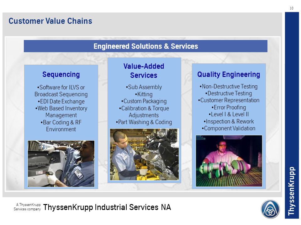 Customer Value Chains Engineered Solutions & Services