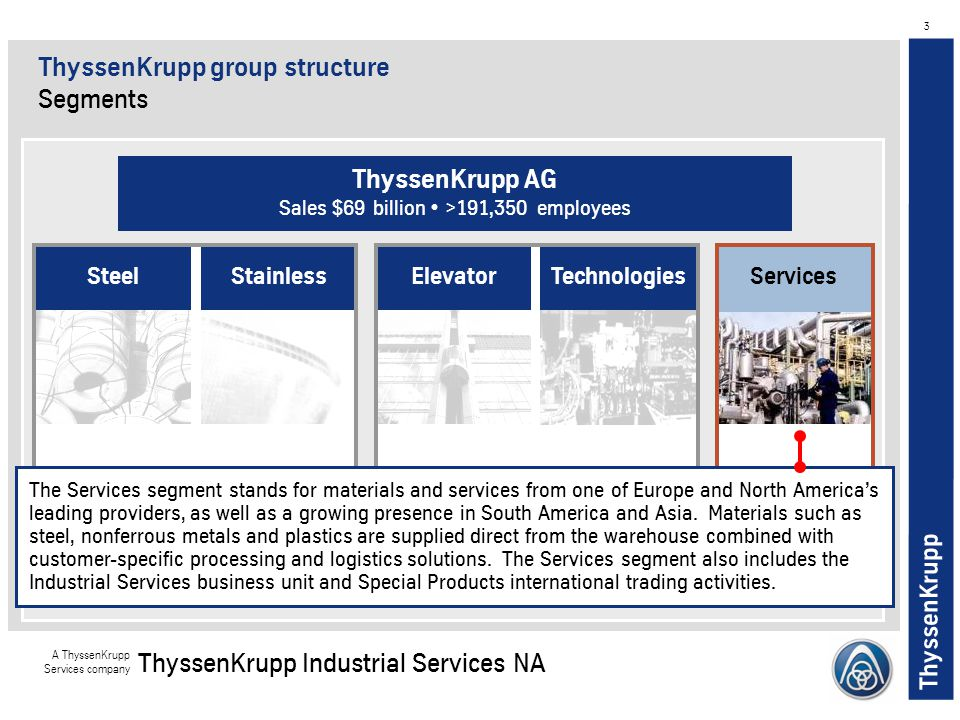 ThyssenKrupp group structure Segments