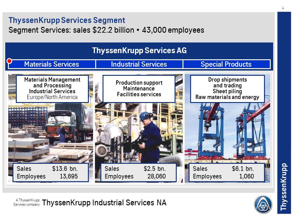 ThyssenKrupp Services AG