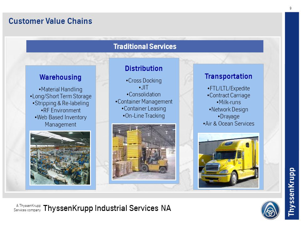 Customer Value Chains Traditional Services Distribution Warehousing
