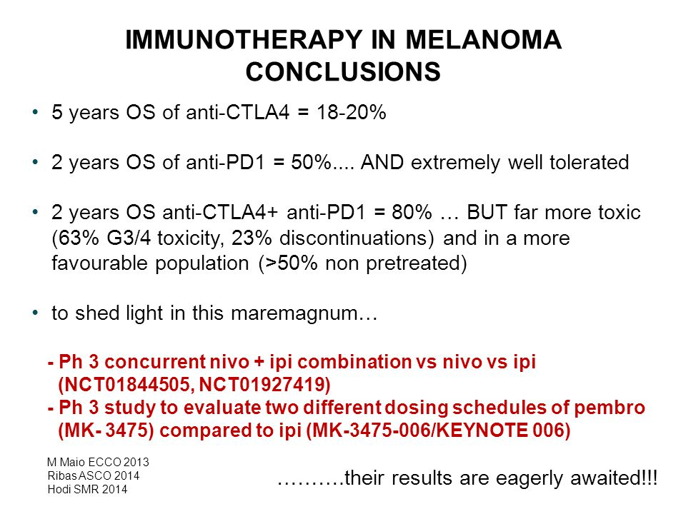 IMMUNOTHERAPY IN MELANOMA CONCLUSIONS