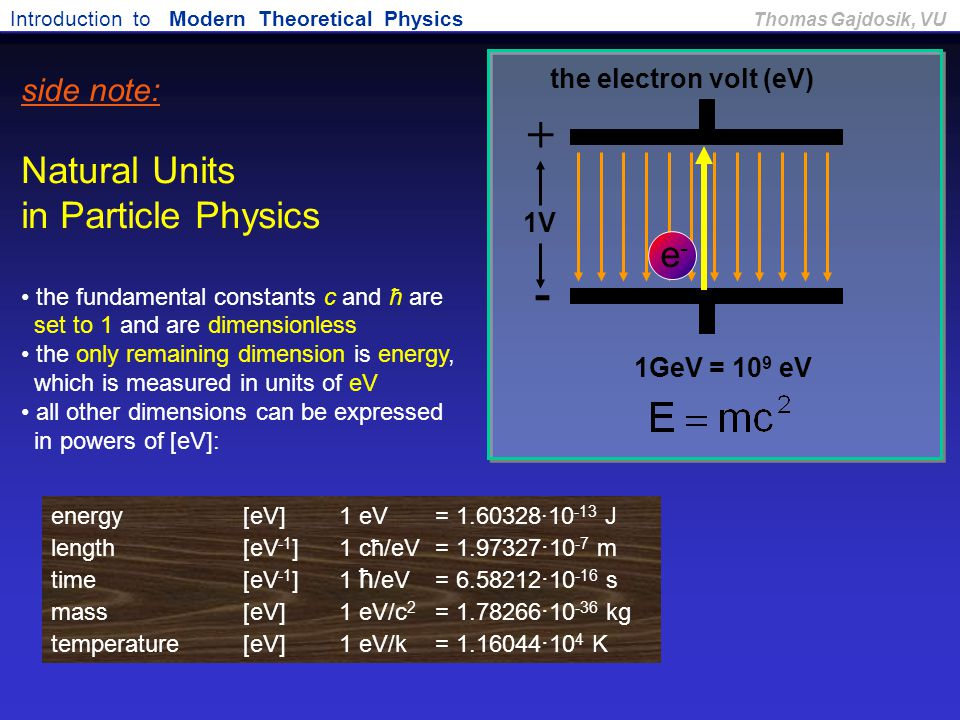 + - Natural Units in Particle Physics e- side note: