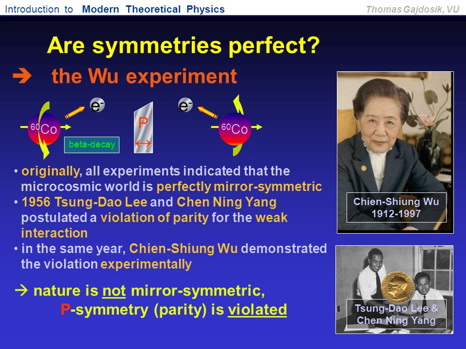 Are symmetries perfect Tsung-Dao Lee & Chen Ning Yang