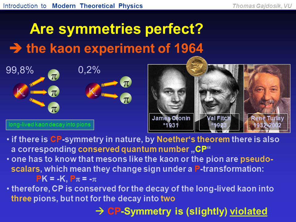 Are symmetries perfect  the kaon experiment of 1964