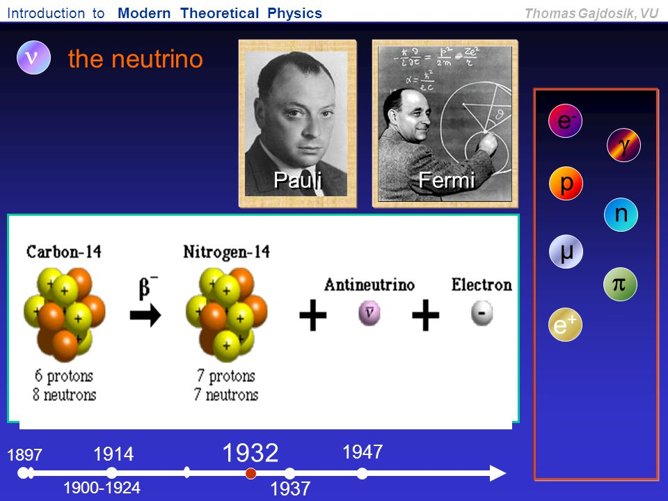 n the neutrino e- g p n µ p e+ 1932 Pauli Fermi 1947 1914 1937 1897