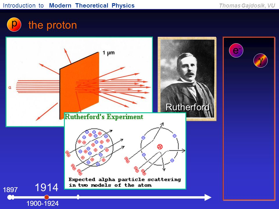p the proton e- g 1914 Rutherford 1897 1900-1924