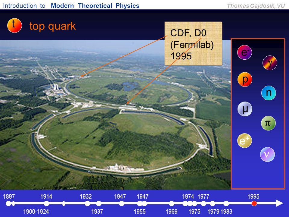 t top quark e- g p n µ p e+ n CDF, D0 (Fermilab) 1995 1897 1914 1932