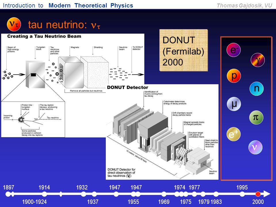  tau neutrino:  e- g p n µ p e+ n DONUT (Fermilab) 2000 1897 1914