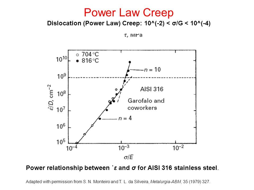 Dislocation (Power Law) Creep: 10^(-2) < σ/G < 10^(-4)