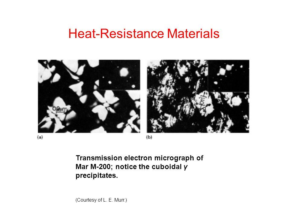 Heat-Resistance Materials